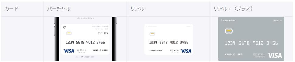 【図解】VANDLE CARD(バンドルカード)でAmazonの支払いを行ってみた!